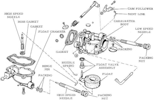 How To Rebuild An Outboard Motor Carburetor Marine Engine Repairs