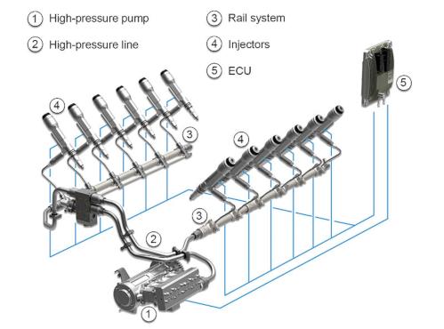 MTU Common Rail Marine Diesel Schematic.